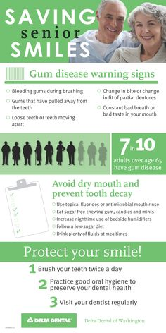 Gum disease and dry mouth are dental issues that can affect seniors. #DeltaDental