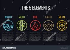 5 elements of nature circle line icon sign. on dark background. 4 Element, Element Symbols, Fifth Element, 5 Elements Of Nature, Design Elements, Alchemy Elements, Symbols And Meanings, Celtic Symbols, Lechuza Tattoo