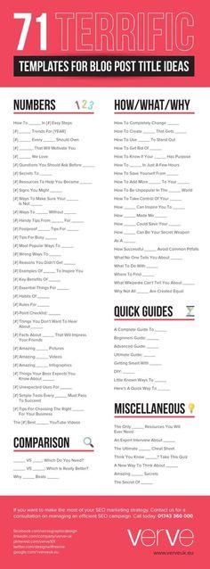 71 Terrific Templates for Blog Post Ideas