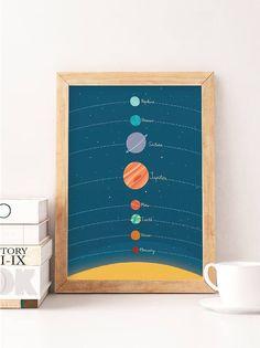 Solar-System drucken pädagogische Plakate Sonnensystem