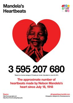 Afrographique pays tribute to the greatest South African. Thank you Madiba.