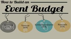 Written by Strokes Events LLC; this quick guide will help you creating a perfect budget plan for any type of corporate event about to held in Dubai.