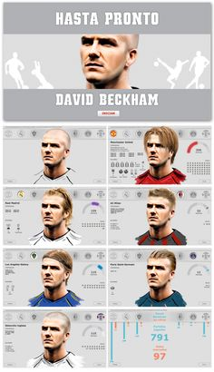 David Beckham hairstyles -  by Miguel Carbonero