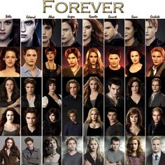 The Twilight cast through the years.