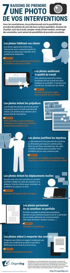 7 raisons de prendre une photo de vos interventions. Infographie créée par Organilog pour présenter les avantages professionnels de la phototographie.