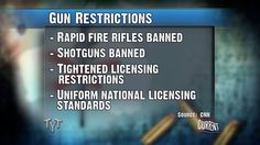 Gun Restrictions in Australia via The Young Turks on @Current TV