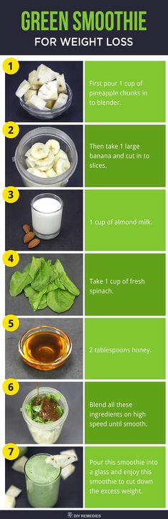 Green Smoothie for Weight Loss Green smoothies are the best detox and weight loss smoothies that help to flush out the toxins from the body to reduce your cholesterol levels and weight fast. -DIYRemedies paleo diet for weight loss -juicingforweightloss