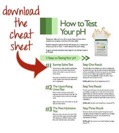 ph test cheat sheet