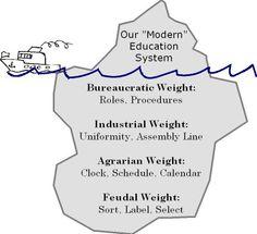 education-iceberg.jpg