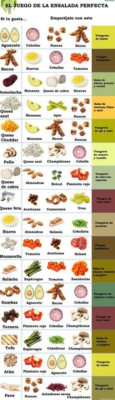 Ensaladas saludables para tu dieta, en: http://www.1001consejos.com/ensaladas-saludables/