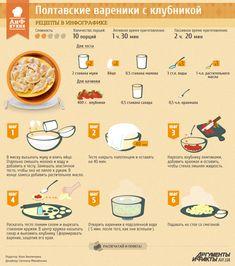 Рецепты в инфографике: вареники с клубникой | Рецепты в инфографике | Кухня | АиФ Украина