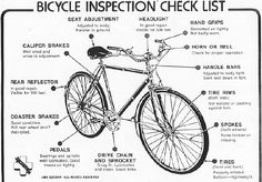 The Cary Police Department and West Regional Library will be hosting an event on May to teach bicycle safety for your children. Instruction will be held at West Regional Library at 4000 Louis Stephens Drive in Cary. Bicycle Safety, Fixed Gear Bicycle, Cruiser Bicycle, Safety Checklist, Safety Tips, Scout Bike, Bike Rally, Summer Safety, Cycling Tips