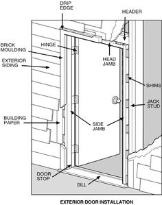 1000 Images About Home Exterior On Pinterest Exterior Window Trims Foundation And Flashing