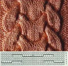left handed knitting for beginners video Cable Knitting Patterns, Knitting Stiches, Knitting Charts, Easy Knitting, Knitting Designs, Crochet Patterns, Knit Art, Stitch Design, Couture