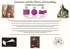 Tetryonics 81.01 - Geometry and the Theory of Everything