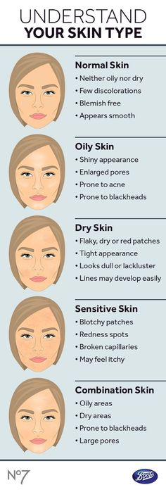 The secret to perfect skin begins with an education.Learn about your own skin. |Skin Care Tips |Skin Fainess Tricks | #skin #skincare #skinccaretips #skintricks #skin #TipsAndTricks | http://ncnskincare.com/