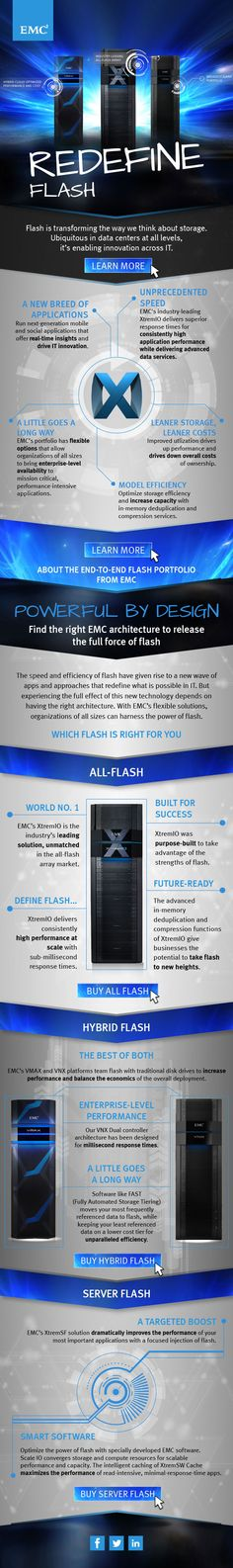 Redefine Flash: Flash Storage Solutions from EMC  Flash storage is transforming the way we think about storage. Ubiquitous in data centers at all levels, it's enabling innovation across IT. Learn more about EMC's end-to-end Flash technology portfolio and enterprise storage solutions with this infographic.