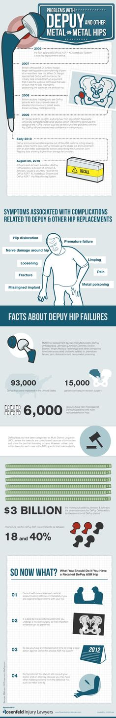 Metal Hip Inforgraphic: Problems With DePuy & Other Metal-On-Metal Hips