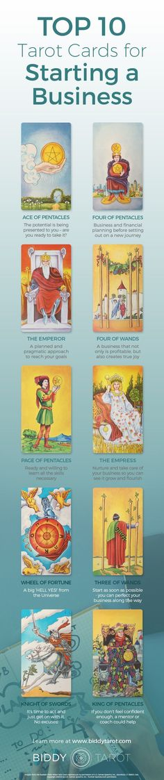 Your head is bursting with new #business ideas but how do you know if the timing is right? Here are my top 10 #Tarot cards for successfully starting a business and being the #entrepreneur you always wanted to be. Download your free copy of my Top 10 Tarot #tarotcardsforbeginners