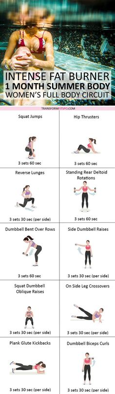 #womensworkout #workout #femalefitness Share and repin if this workout if it helped you get your Summer body. Click the pin for the full workout. Fitness Transformation, Yoga Position, And So It Begins, Belly Fat Workout, Summer Body, Gym, Burn Calories, Fett, Weight Loss Tips