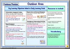 Brill resources for cont prov Eylf Learning Outcomes, Learning Stories, Learning Goals, Learning Objectives, Play Based Learning, Early Learning, Preschool Assessment, Preschool Curriculum, Preschool Learning
