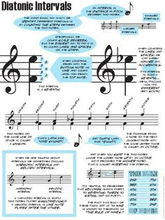 Great Music Theory Handouts