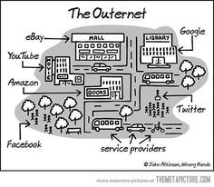 Baaahaha, do you remember the outernet?