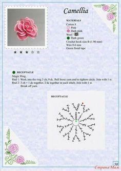 Мобильный LiveInternet Альбом «The Book of Crochet Flowers Crochet Flower Tutorial, Crochet Flower Patterns, Crochet Stitches Patterns, Crochet Chart, Yarn Flowers, Knitted Flowers, Crochet Books, Thread Crochet, Crochet Embellishments