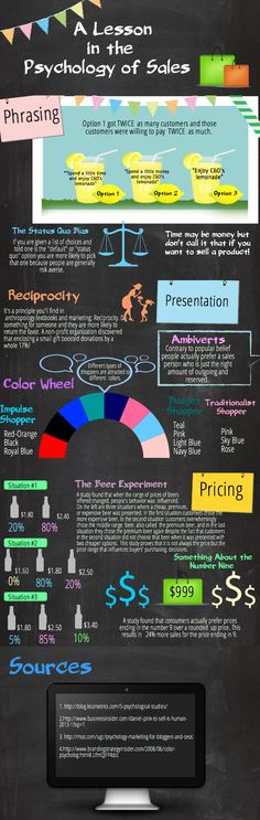 The Psychology of Sales Infographic