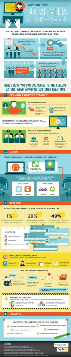 Why you need Social