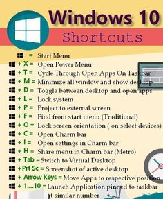 Computer Science and Engineering: Keyboard shortcuts for Windows 10 -. - Computer Science and Engineering: Keyboard shortcuts for Windows 10 – children product - Life Hacks Computer, Computer Lessons, Computer Basics, Computer Help, Computer Tips, Phone Hacks, Technology Hacks, Computer Technology, Computer Programming