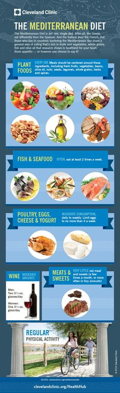 The #Diet Proven to Protect Your Heart (#Infographic) #Mediterranean diet…