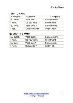Aprenda Inglês em casa - Apresentação