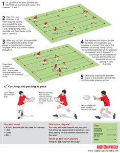 How to set up an overlap in Rugby. Rugby Passing Drills, Rugby Drills, Women's Cycling Jersey, Cycling Art, Cycling Jerseys, Rugby League, Rugby Players, Rugby Workout, Rugby Quotes