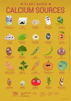 Vegan Calcium Sources, who needs dairy? You can find anything you need on a plan… Vegan Calcium Sources, who needs dairy? You can find anything you need on a plant based diet. Vegan Nutrition, Health And Nutrition, Health Tips, Holistic Nutrition, Nutrition Guide, Nutrition Activities, Kids Nutrition, Benefits Of Vegetarian Diet, Health Benefits