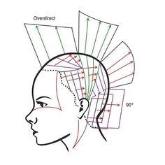 Techique 8 #sassoon #diagram #hairbrained #hairnerd #hairtechapp #haircut #hairdressing #hairnerd #pivotpoint #mazellaandpalmer #saco
