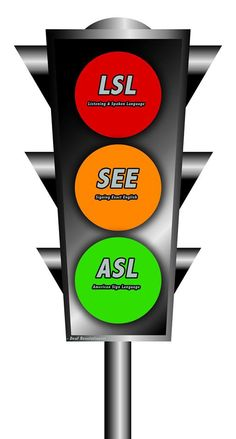 ASL has the green light! Asl Sign Language, American Sign Language, Deaf Art, Learn To Sign, Asl Signs, Red Sign, Sentence Structure, Deaf Culture, Helpful Hints