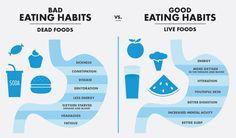 Tony Robbins | Health | Is it time to detox?