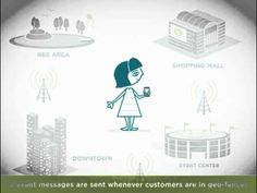Placecast ShopAlerts for Location-Based Marketing