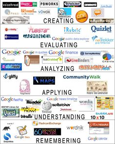 technology in the classroom href='http://www.techlearning.com/Default.aspx?tabid=67=3635' target='_blank'>www.techlearning....