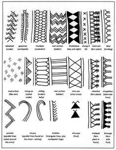 Hawaiian Tattoo Symbol Meanings Best Of Tattoos In the Cordillera Inquirer News Hawaiian Tattoo Meanings, Polynesian Tattoo Meanings, Filipino Tribal Tattoos, Polynesian Tattoo Designs, Samoan Tribal, Tribal Tattoos With Meaning, Tribal Tattoo Meanings, Hawaiian Tribal Tattoos, Polynesian Art