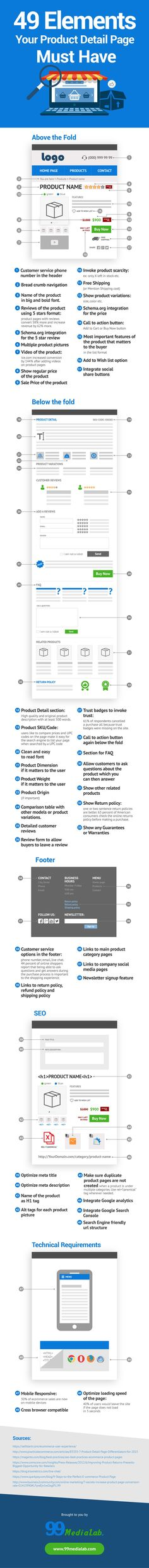 Simply selling a great product just won't cut it anymore, today retailers need to find various ways to make their products stand out among the crowd.  This infographic provides 49 elements that will ensure that your product detail page is up to the task of beating your competitors.