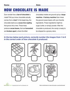 1000+ images about history of chocolate on Pinterest | Chocolate ...