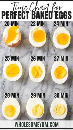 Baked Hard Boiled Eggs In The Oven - Cooking eggs in the oven is EASY! Baked hard boiled eggs in the oven take minutes. For both soft or hard boiled eggs, here's a TIME CHART for how to boil eggs in the oven. in oven Oven Boiled Eggs, Baked Hard Boiled Eggs, Perfect Hard Boiled Eggs, Baked Eggs, Bake Eggs In Oven, Soft Boiled Eggs, Oven Baked, Hard Boil Eggs, Egg Recipes