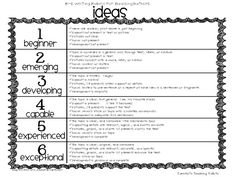 free writing rubric written in a way to make it easy to share with parents and other teachers,