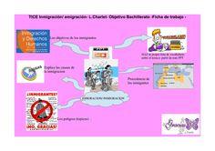 Laurence Charlet » Recursos ficha de trabajo a partir del doc PDF emigrantes