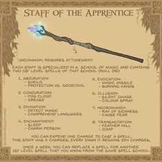 Here's to us, DND Nerds around the globe. Items, potions and armor galore. Dnd Dragons, Dungeons And Dragons 5e, Dungeons And Dragons Characters, Dungeons And Dragons Homebrew, Dnd Characters, Dnd Wizard, Wizard Staff, Fantasy Weapons, Fantasy Rpg