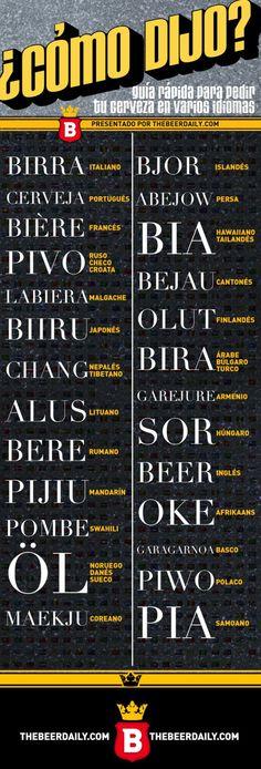 Cerveza en varios idiomas.