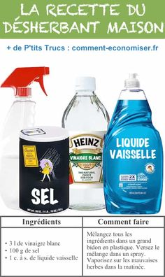 Everyday Products You Can Easily Make From Home (for less!) Homemade Weed Killer -- 22 Everyday Products You Can Easily Make From Home (for less!)Homemade Weed Killer -- 22 Everyday Products You Can Easily Make From Home (for less!