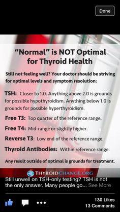 Via Thyroidchange.org